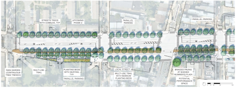 An overhead rendering offers a closer look of DRWC's concept for revamping Washington Ave. between 4th and 2nd Streets