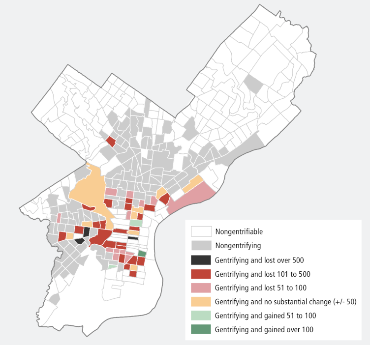 Changes in Low-Cost Rental Units in Gentrifying Philadelphia Census Tracts, 2000-2014