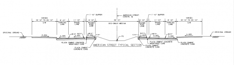 Diagram of proposed typical N. American Street cross section