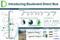 Poster for Boulevard Direct Bus