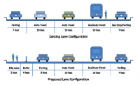 Proposed Chestnut Street bike lane configuration from 2015 study by Philadelphia Streets Department