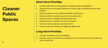 Recommendations for cleaner public spaces | Zero Waste and Litter Action Plan
