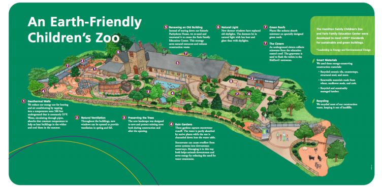 The zoo hopes KidZooU will qualify for LEED Silver certification, Photo courtesy of the Philadelphia Zoo