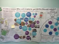 Who will it take to get Mifflin Square rebuilt? Park Powers poster | Catalina Jaramillo / PlanPhilly